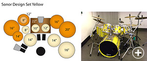 Sonor Design Set Yellow