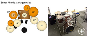 Sonor Phonic Mahagony Set